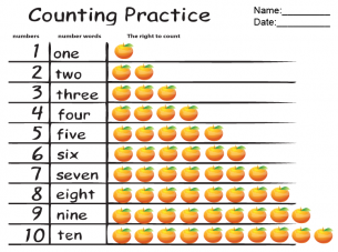 Counting Math
