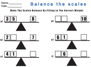 Scale Worksheets