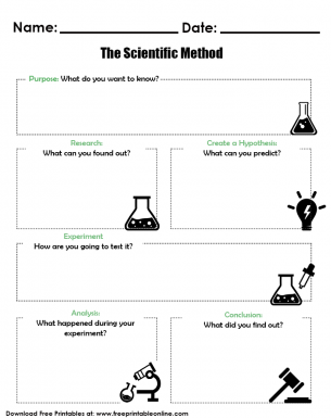 photo about Printable Scientific Method Worksheet named The Clinical Process Worksheets