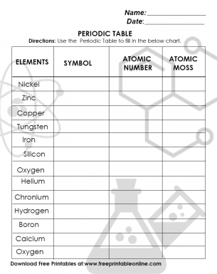 Table worksheet periodic Periodic Table