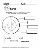 Parts of the Earth Worksheet: Directions: Use the word from the bank and label the parts of the earth