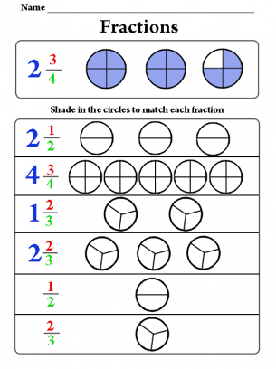 Shading Fractions Worksheet s