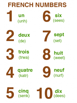 numbers in french sheet. Black Bedroom Furniture Sets. Home Design Ideas