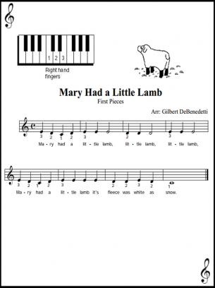 Mary Had A Little Lamb Piano Sheet